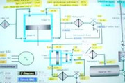 organisation af compressor