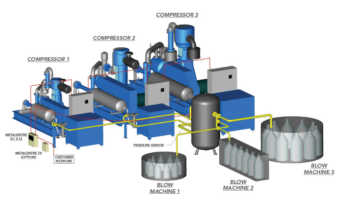 COMPRESSOR MANAGEMENT SYSTEM