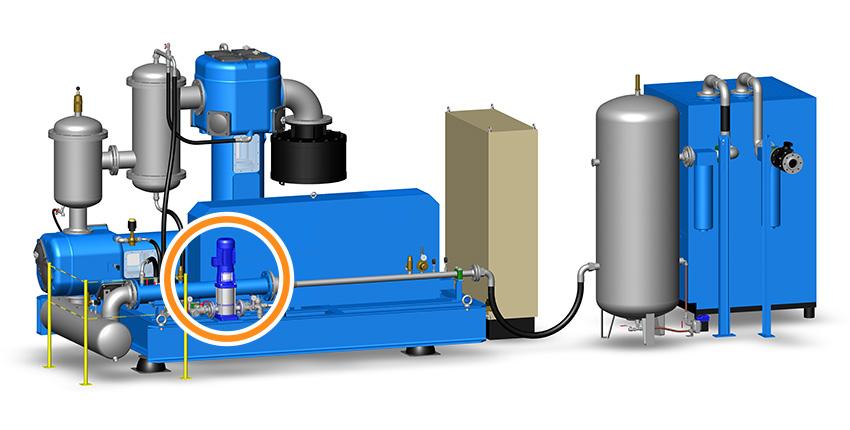 Compressor OPC